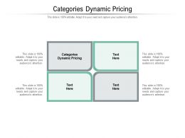 Categories Dynamic Pricing Ppt Powerpoint Presentation Model Demonstration Cpb