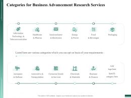 Categories For Business Advancement Research Services Ppt Inspiration