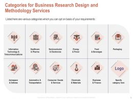 Categories For Business Research Design And Methodology Services Ppt Powerpoint Layouts