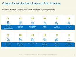 Categories For Business Research Plan Services Packaging Ppt Powerpoint Presentation Templates