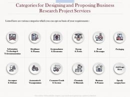 Categories For Designing And Proposing Business Research Project Services Ppt Summary