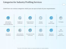 Categories For Industry Profiling Services Ppt Powerpoint Presentation Show Design