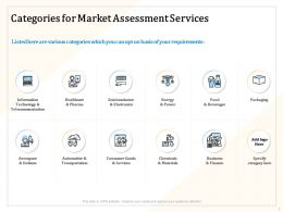 Categories For Market Assessment Services Ppt Powerpoint Presentation File Brochure