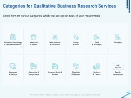 Categories For Qualitative Business Research Services Ppt File Display