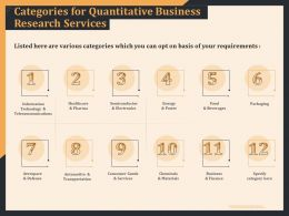 Categories For Quantitative Business Research Services Ppt Outline