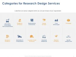 Categories For Research Design Services Ppt Powerpoint Presentation Inspiration