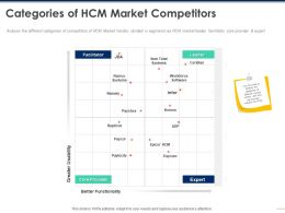 Categories Of HCM Market Competitors Leader Ppt Powerpoint Presentation Gallery Summary