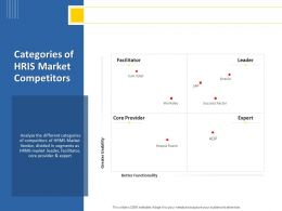 Categories Of HRIS Market Competitors Different Ppt Powerpoint Presentation Ideas Graphics Template