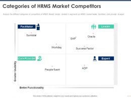 Categories Of HRMS Market Competitors Success Ppt Powerpoint Presentation Show Objects