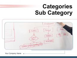 Categories Sub Category Business Management Ecommerce Development Marketing