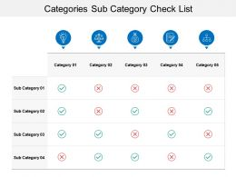 Categories Sub Category Check List