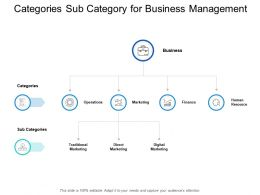 Categories Sub Category For Business Management