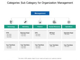 Categories Sub Category For Organization Management
