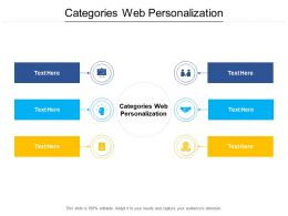 Categories Web Personalization Ppt Powerpoint Presentation Icon Inspiration Cpb