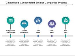 Categorized Concentrated Smaller Companies Product Specialization Selection Patterns