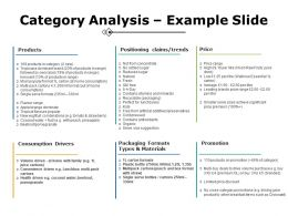 Category Analysis Example Slide Products Positioning Claims Price