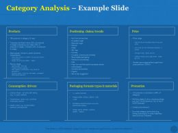 Category Analysis Example Slide Promotion Ppt Powerpoint Presentation Ideas