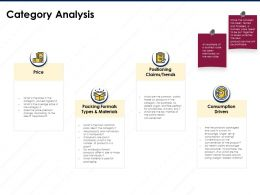 Category Analysis Multipacks Format Products Ppt Powerpoint Presentation Templates
