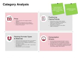 Category Analysis Positioning Claims Ppt Powerpoint Presentation Slides Samples