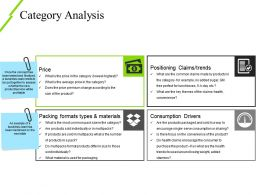 Category Analysis Powerpoint Slide Deck