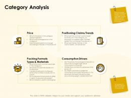 Category Analysis Price Ppt Powerpoint Presentation Styles Picture