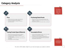 Category Analysis Types Materials Ppt Powerpoint Presentation Icon Visual Aids