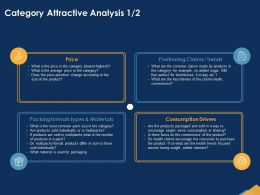 Category Attractive Analysis Drivers Ppt Powerpoint Presentation Influencers