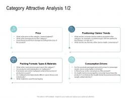 Category Attractive Analysis Go To Market Product Strategy Ppt Formats