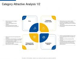 category attractive analysis price factor strategies for customer targeting ppt grid