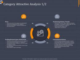 Category Attractive Analysis Product Category Attractive Analysis Ppt Sample