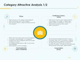 Category Attractive Analysis Product Pricing Strategy Ppt Microsoft