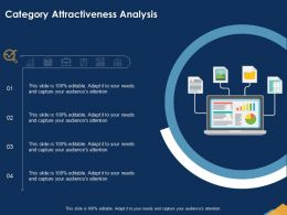 Category Attractiveness Analysis Needs Powerpoint Presentation Mockup