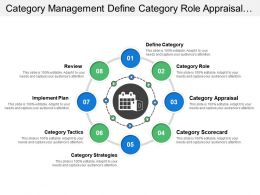 Category Management Define Category Role Appraisal Strategies And Implement Plan