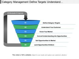 Category Management Define Targets Understand Customers Know Markets