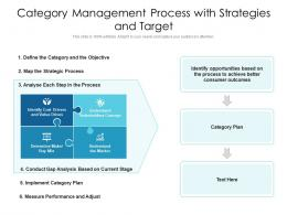 Category Management Process With Strategies And Target