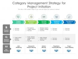 Category Management Strategy For Project Initiation
