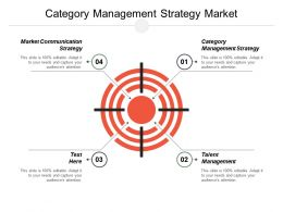 Category Management Strategy Market Communication Strategy Talent Management Cpb