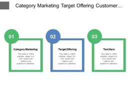 Category Marketing Target Offering Customer Support External Marketing