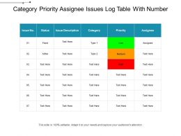 Category Priority Assignee Issues Log Table With Number