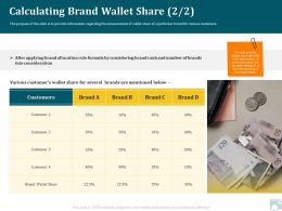 Category Share Calculating Brand Wallet Share Consideration Ppt Good