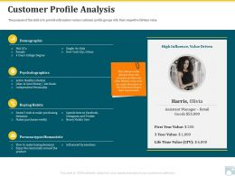 Category Share Customer Profile Analysis Buying Habits Ppt Templates