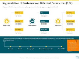 Category Share Customers On Different Parameters Financial Ppt Influencers