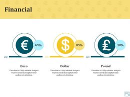 Category Share Financial Euro Dollar Ppt Powerpoint Presentation Introduction