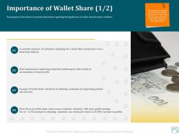 Category Share Importance Of Wallet Share Time Interval Ppt Rules
