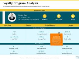Category Share Loyalty Program Analysis Lost Redemption Ppt Themes