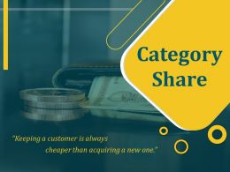Category Share Powerpoint Presentation Slides