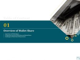 Category Share Table Of Content Importance Of Wallet Share Ppt Outline