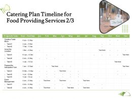 Catering Plan Timeline For Food Providing Services Ppt Powerpoint Presentation Topics