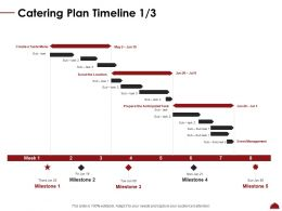 Catering Plan Timeline Milestone Ppt Powerpoint Gallery Graphics Design