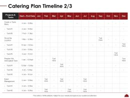 Catering Plan Timeline Scout Ppt Powerpoint Model Example Introduction